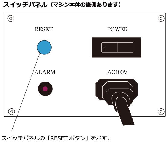 図:スイッチパネル